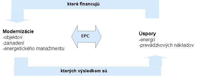 EPC_schema01